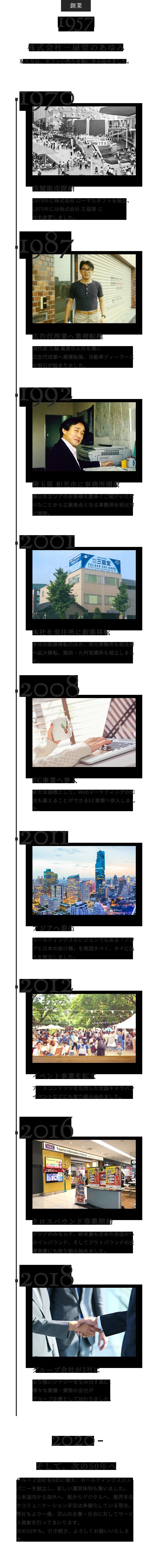 株式会社三扇堂の年表